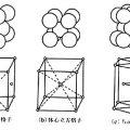 金属の結晶構造