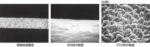 NC-WS箔